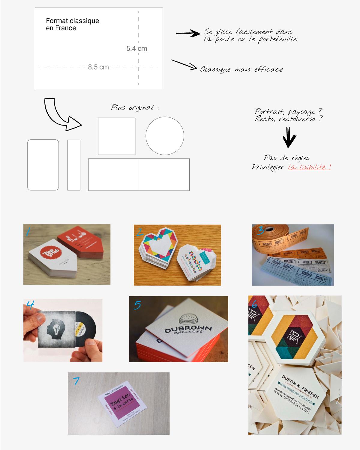 infographie-cartes-de-visites-1