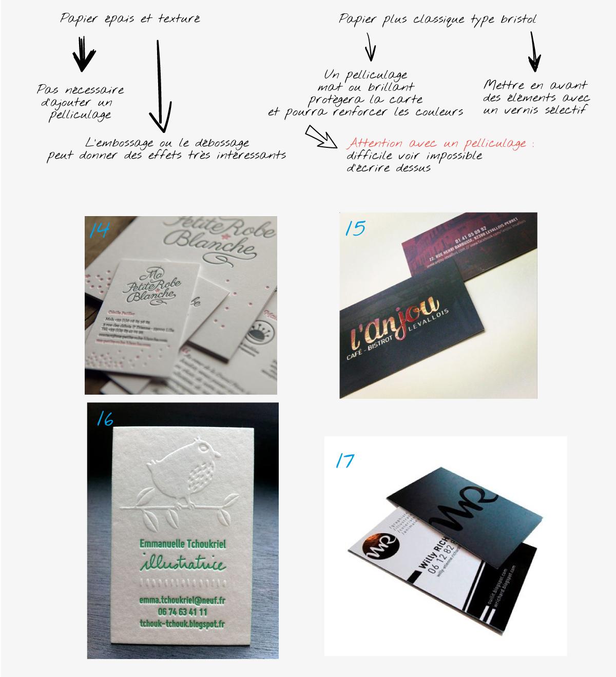 infographie-cartes-de-visites-3